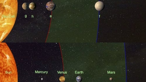 Four Earth-sized planets detected orbiting the nearest sun-like star