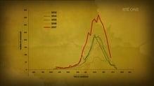 Prime Time -Tom Humphries, Flu Season, Scoliosis