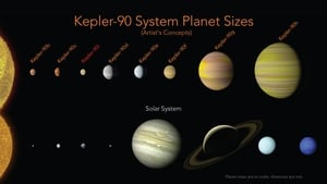 An artist's impression of the eight planet Kepler-90 star system compared to our own (pic: Nasa/Wendy Stenzel)