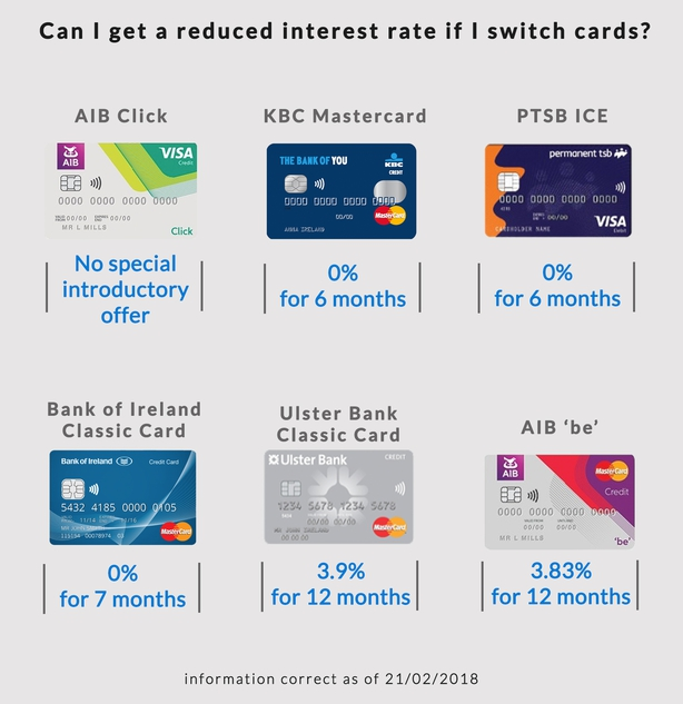 Some credit cards come with a special introductory rate