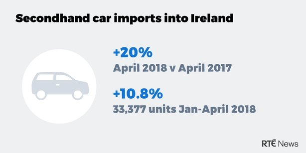 Importing a car from the UK - everything you need to know
