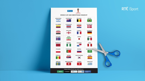 Download World Cup 2018 Draw Kit