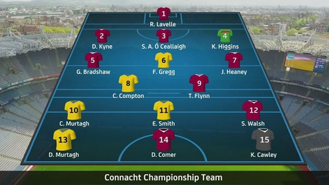The Connacht team of the Championship   The Sunday Game