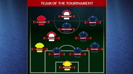 RTÉ's Team of the Tournament | FIFA World Cup