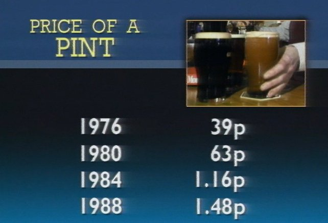 Price of a Pint (1976 - 1988)