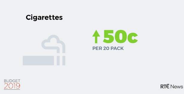 Cigarettes graphic