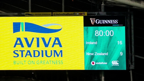 The scoreboard at the final whistle in Dublin