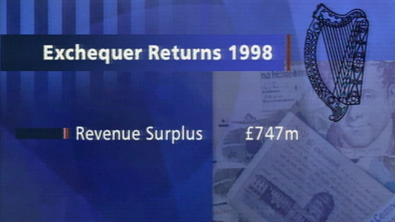Exchequer Returns (1998)