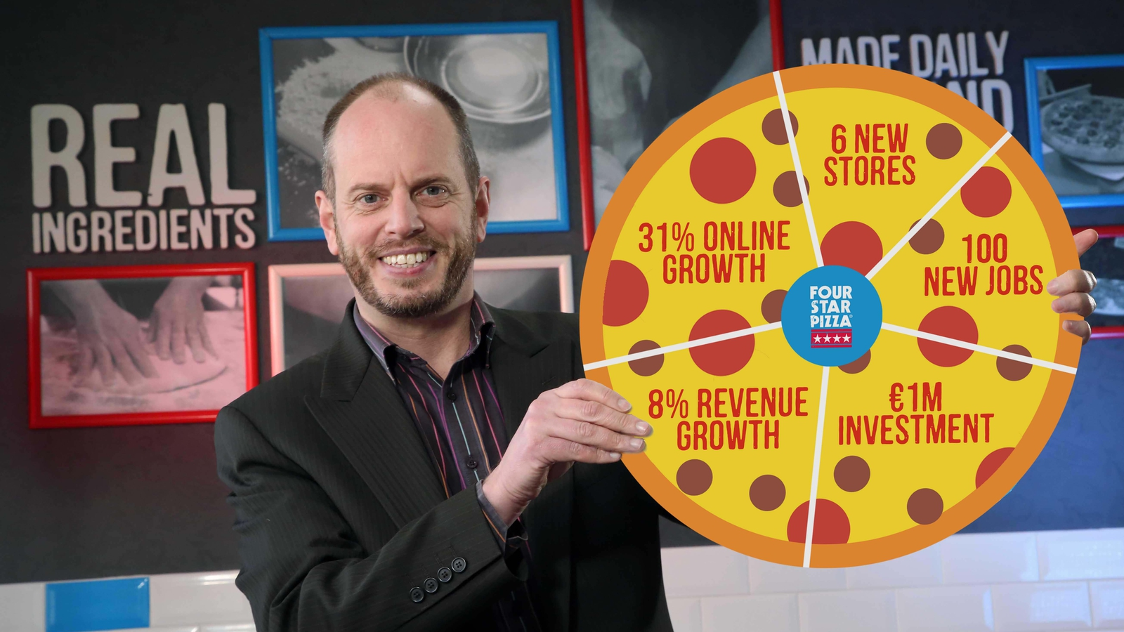 Four Star Pizzas Online Sales Jump 31 Higher
