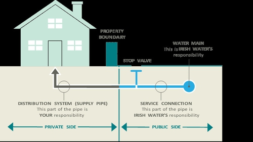 It is estimated that 180,000 homes were plumbed with lead pipes