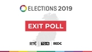 Exit poll indicates strong support for Irish language