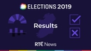 Election results where you are