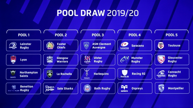 Heineken Champions Cup Pool Draw In Full