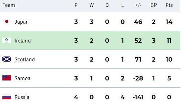 As it stands