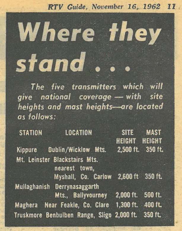 RTÉ Guide 16 November 1962, Building A Television Network