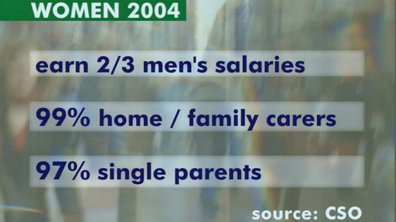 Gender Pay Gap (2004)