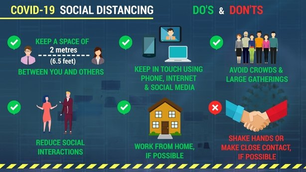 Social distancing graphic