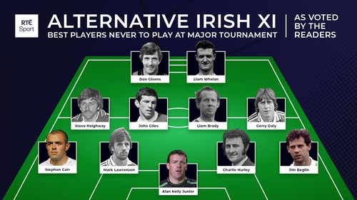 The final team, as voted for by the readers of RTÉ.ie/sport