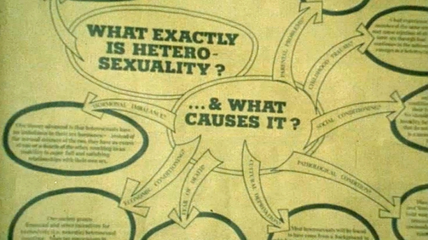Tuesday Report: Homosexuality (1977)