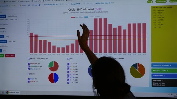A 'transformational' tool - how data is helping fight Covid