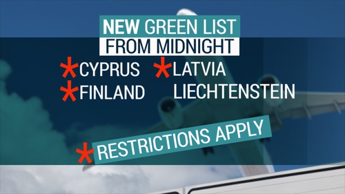 Cyprus, Finland, Latvia and Liechtenstein are the only countries on the new Green List