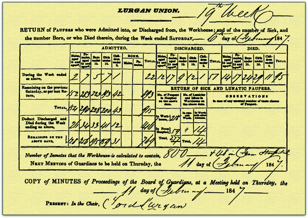 This form shows the return of paupers at Lurgan Workhouse