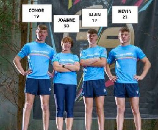 Ireland's Fittest Family Winners