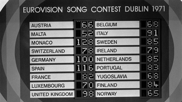 Eurovision Song Contest Scoreboard (1971)